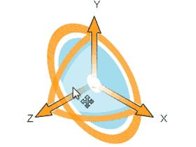 solidworks的三重轴和参考三重轴的区别/如何用三重轴来移动旋转零件?