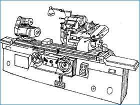 外圆磨床有基本结构和种类有哪几种?|机械设计加工基础