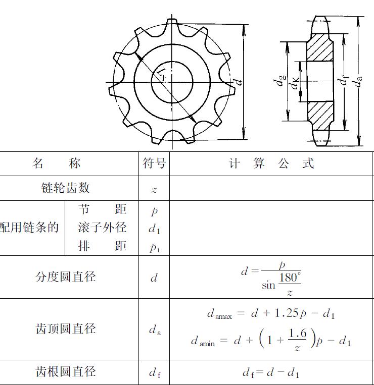 链轮画法_Solidworks入门教程:EB091 滚子链 GB1244标准 链轮画法 solidworks2020 ...