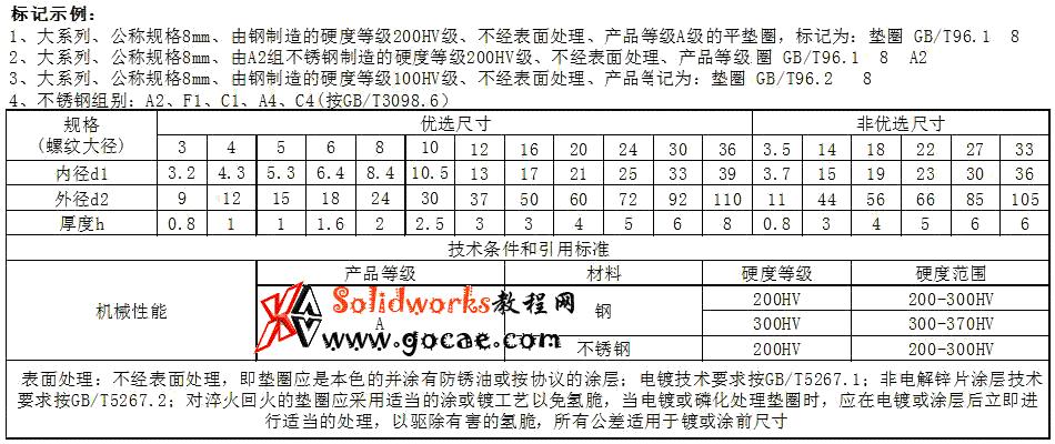 solidworks 标准件 #42 大垫圈 A级 GB╱T 96.1 3D模型 三维零件库 标准查询