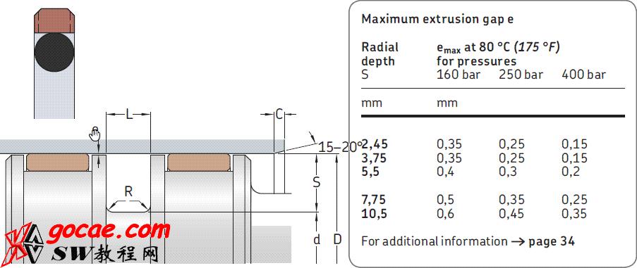 solidworks 标准件 #85 SKF 液压密封圈 GH型号 外形尺寸 solidworks 3D模型 三维零件库 Sw_Library零件库 最新标准查询