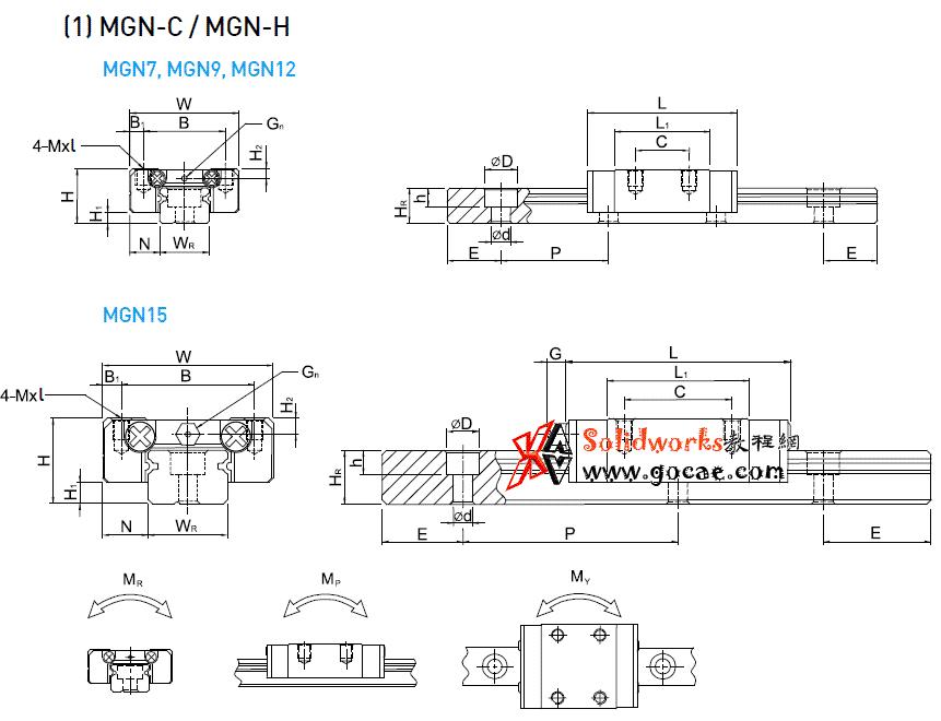 solidworks 标准件 #88 MGN系列 上银 hiwin 直线导轨滑块 型号尺寸 solidworks 3D模型
