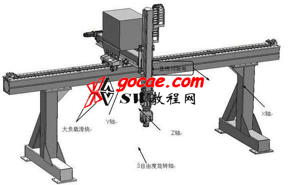 直角坐标机器人结构介绍 solidworks图纸 设计原文件