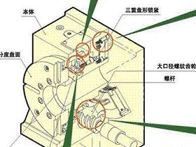 力矩电机(DD马达)直接驱动的高精密回转工作台