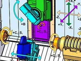 数控车铣中心 C 轴刹车制动结构 原理介绍
