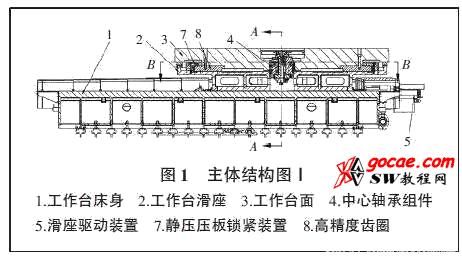 数控机床回转工作台 液压盘锁紧装置结构原理介绍