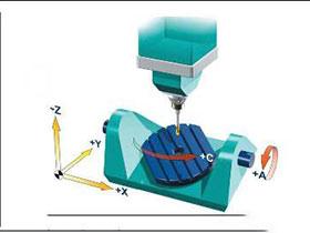 三轴立式加工中心与五轴立式加工中心切削对比