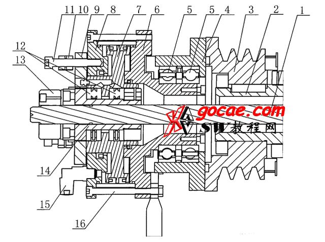 回转气缸结构——不停车自动化加工夹具利