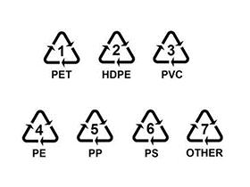 塑胶底部的标识是什么意思-论塑料回收标志